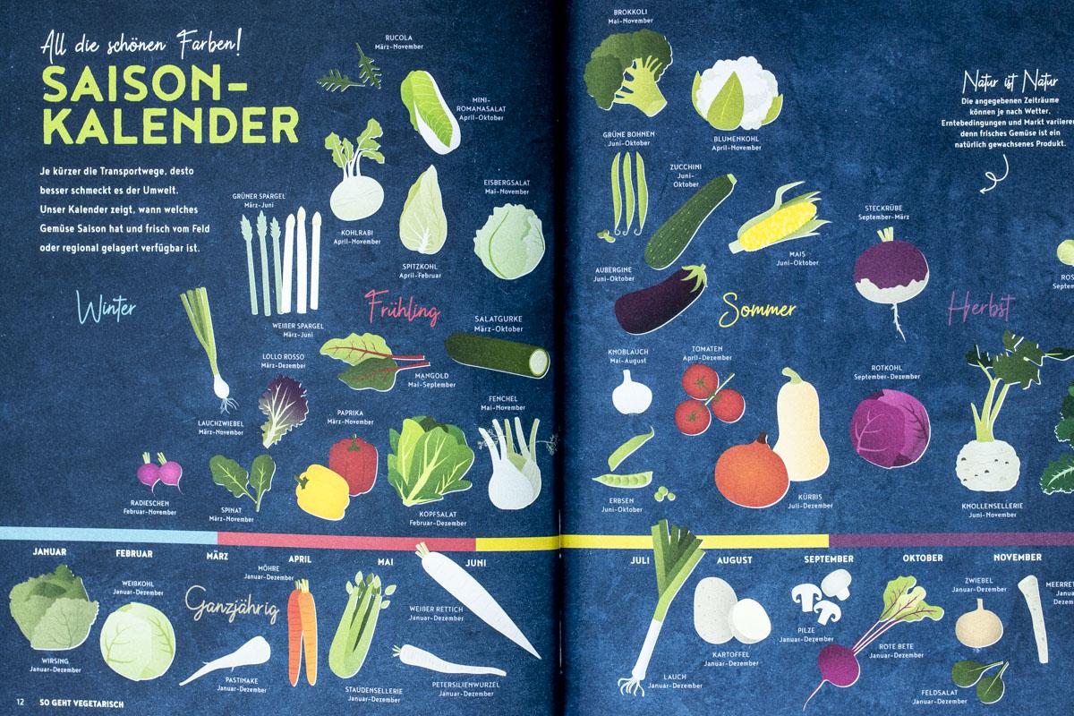 Karamellisiertes Ofengemüse -so einfach geht's #ofengemüse #grillgemüse #vegetarisch #vegan #vegetarischerezepte #einfach #rezepte